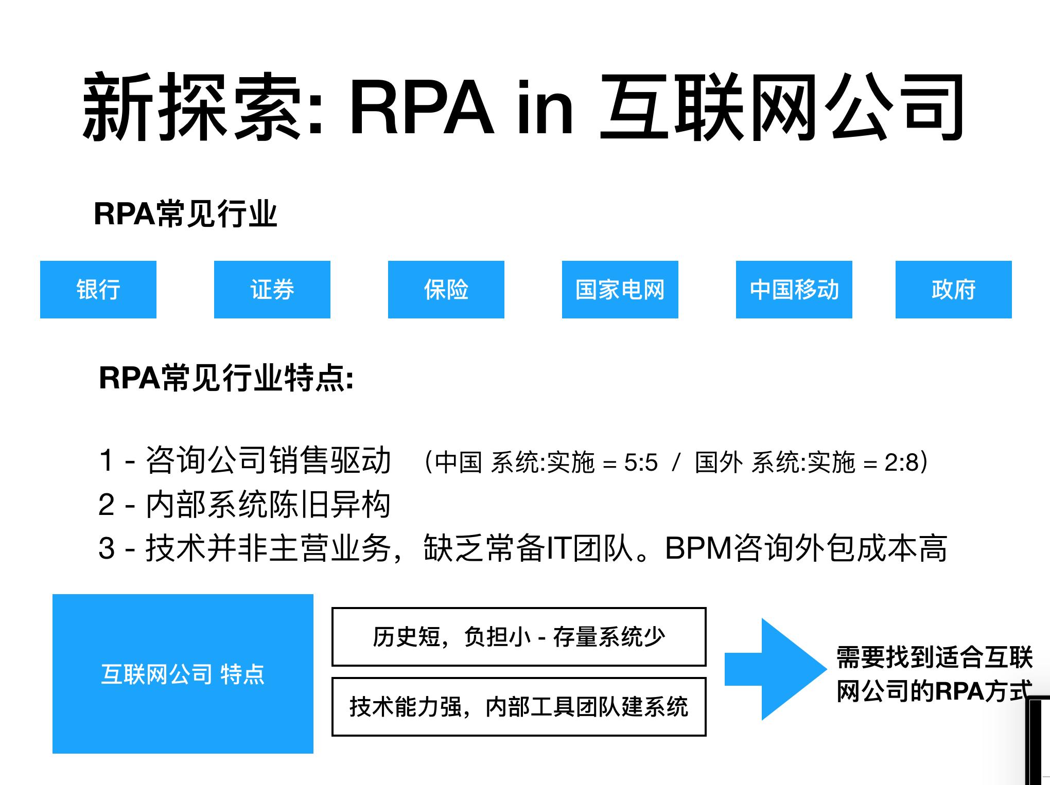 RPA(虚拟员工)在互联网公司的应用插图(10)