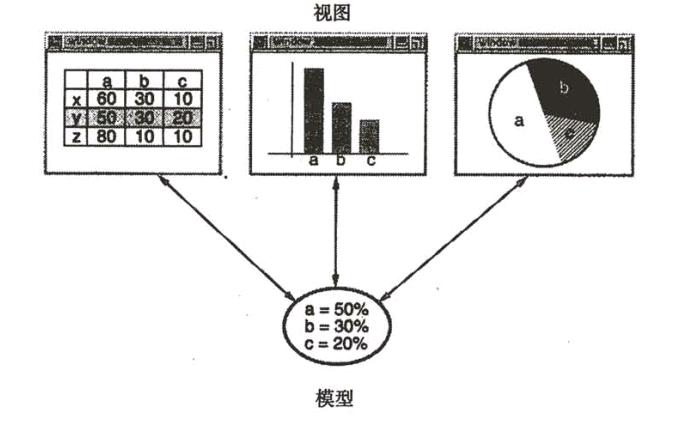 tomcat + spring mvc原理外传:spring mvc与前端的纠葛-QQ20200130-1.png